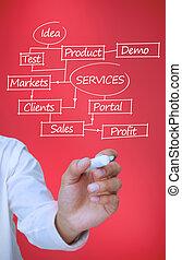 élégant, homme affaires, dessin, a, plan, projection, commercialisation, termes