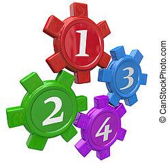 éléments, exécuter, principes, quatre, tâche, résoudre, nombres, étapes, étapes, problème, illustrer, ou, engrenages