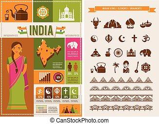 éléments, inde, infographics