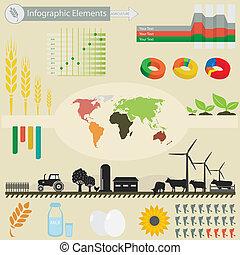 éléments, infographic