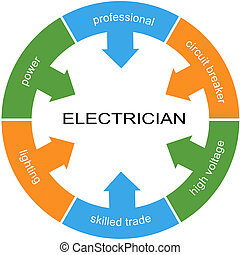 électricien, cercle, concept, mot