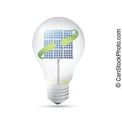 électricité, lumière, intérieur, idée, solaire, bulb., panneau