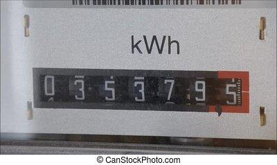 électrique, mètre