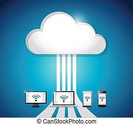 électronique, calculer, connection., nuage, internet