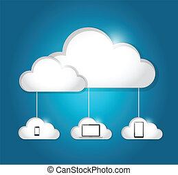électronique, connexion, nuage, calculer