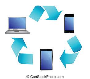 électronique, illustration, cycle