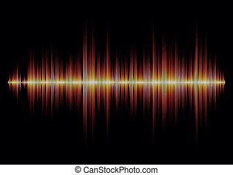 éles, elbocsát, waveform