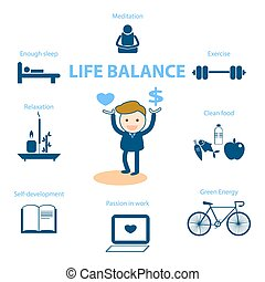 élet, egyensúly, helyett, jó being, fogalom, ábra
