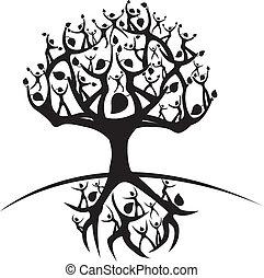 élet, fa