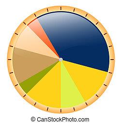 élevé, graphique circulaire