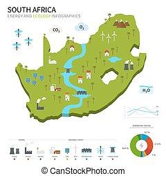 énergie, écologie, afrique, industrie, sud