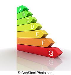énergie, comsuption, barres, 3d
