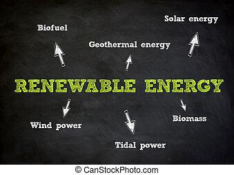 énergie, concept, renouvelable