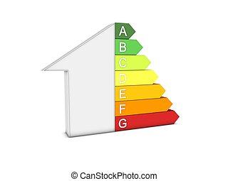 énergie, efficacité, niveaux, échelle