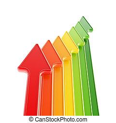 énergie, efficacité, niveaux, comme, croissant, flèches