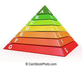 énergie, efficacité, rating., 3d