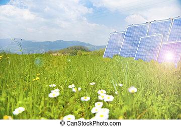 énergie propre