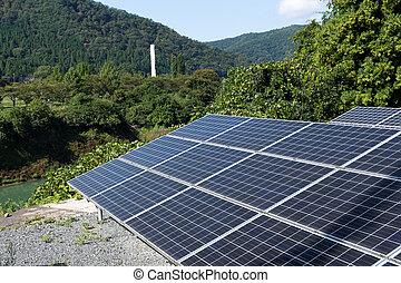 énergie solaire, panneau