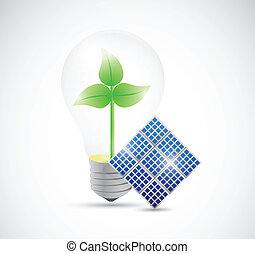 énergies renouvelables, éolienne, panneau solaire