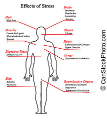 énfasis, efectos
