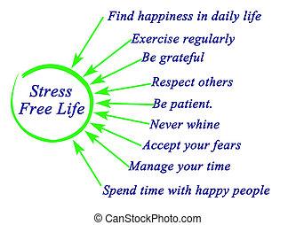 énfasis, estilo de vida, puntas, libre