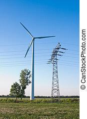éolienne, powerlines