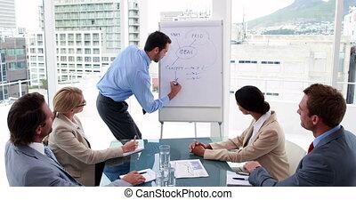 équipe, directeur, applaudir, business