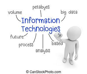 értesülés, technologies