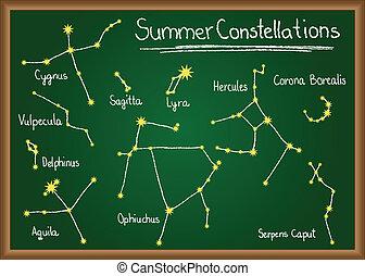 été, tableau, constellations