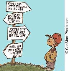 étendu famille, signes