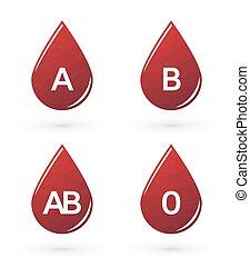 étiqueté, gouttes, type, sanguine