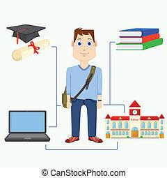 étudiant, education, contre, fond