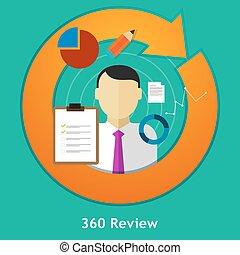 évaluation, réaction, ressource, évaluation, employé, performance, humain, revue