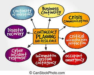 éventualité, planification, et, résilience