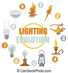 évolution, éléments, lumière, set., éclairage, icône