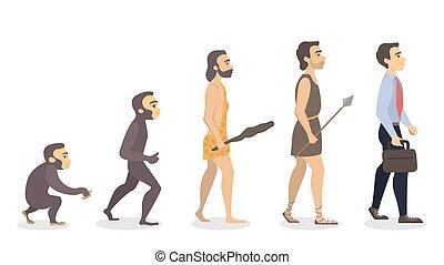 évolution, man.