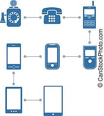 évolution, plan, téléphone