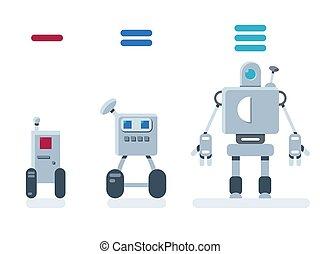 évolution, robots