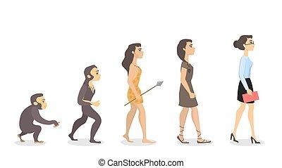 évolution, woman.