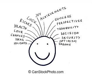 éxito, y, felicidad, concepción