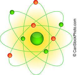 ícone, átomo