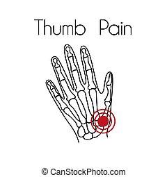 ícone, vetorial, linear, dor, polegar