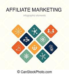 ícones, custo, cor, affiliate, clique, 10, conversão, por, ...