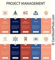 ícones, ui, reunião, 10, apresentação, projeto, risco, ...