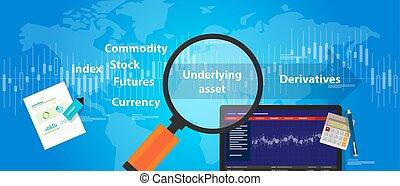 índice, bienes, mercancía, futuros, valor, underlying, ...