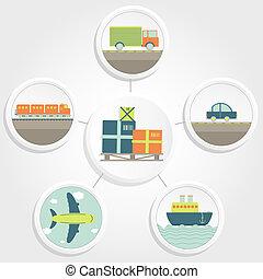 órdenes, carga, y, transporte