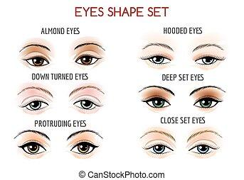 ögon, sätta, form