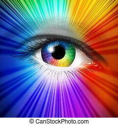 ögon, spektrum