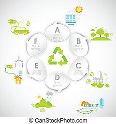ökologie, infographics
