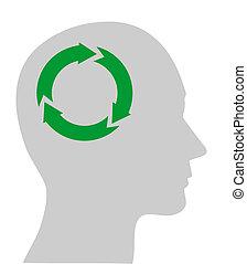 ökologie symbol, abbildung, vektor, menschlicher kopf